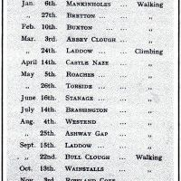 KMC Meets List for 1945 (Scan)